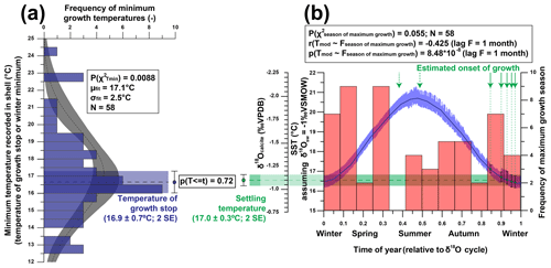 https://www.biogeosciences.net/17/2897/2020/bg-17-2897-2020-f11