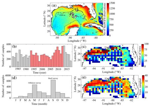 https://www.biogeosciences.net/17/3385/2020/bg-17-3385-2020-f01