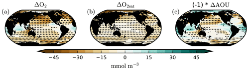 https://www.biogeosciences.net/17/3439/2020/bg-17-3439-2020-f03