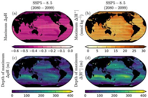 https://www.biogeosciences.net/17/3439/2020/bg-17-3439-2020-f09