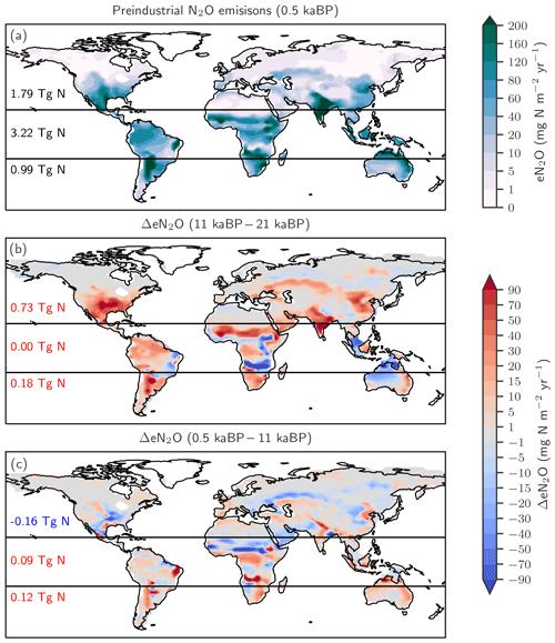 https://www.biogeosciences.net/17/3511/2020/bg-17-3511-2020-f04