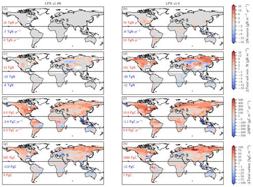 https://www.biogeosciences.net/17/3511/2020/bg-17-3511-2020-f13