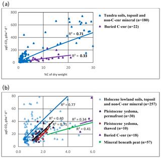https://www.biogeosciences.net/17/361/2020/bg-17-361-2020-f04