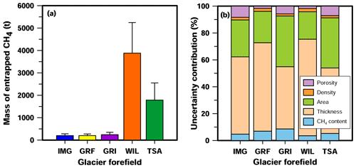 https://www.biogeosciences.net/17/3613/2020/bg-17-3613-2020-f07