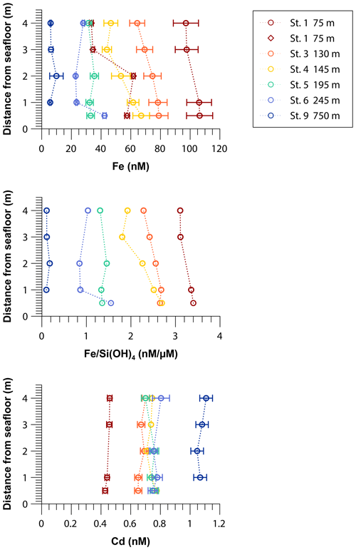 https://www.biogeosciences.net/17/3685/2020/bg-17-3685-2020-f03