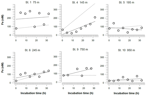 https://www.biogeosciences.net/17/3685/2020/bg-17-3685-2020-f05