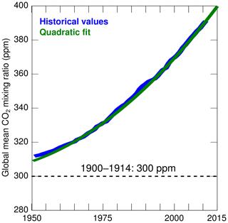 https://www.biogeosciences.net/17/3779/2020/bg-17-3779-2020-f02