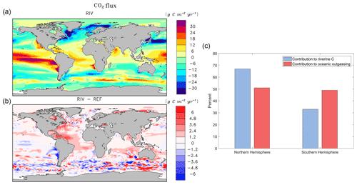 https://www.biogeosciences.net/17/55/2020/bg-17-55-2020-f06