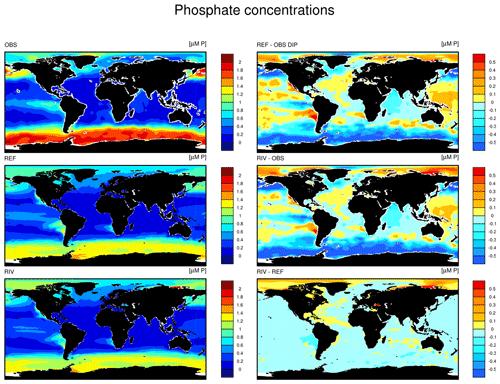 https://www.biogeosciences.net/17/55/2020/bg-17-55-2020-f12