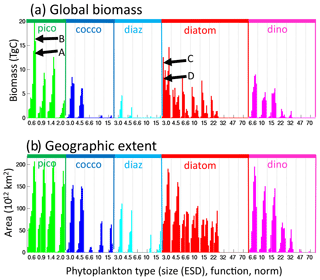 https://www.biogeosciences.net/17/609/2020/bg-17-609-2020-f06