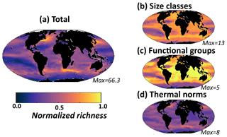 https://www.biogeosciences.net/17/609/2020/bg-17-609-2020-f08