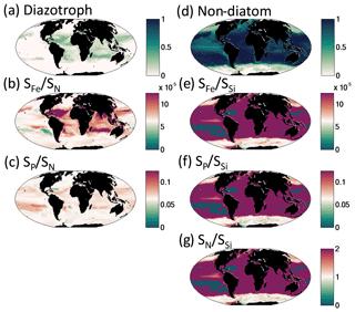 https://www.biogeosciences.net/17/609/2020/bg-17-609-2020-f13