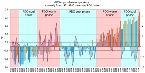 https://www.biogeosciences.net/17/813/2020/bg-17-813-2020-f01