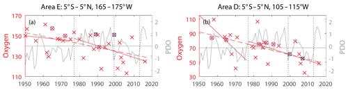 https://www.biogeosciences.net/17/813/2020/bg-17-813-2020-f03