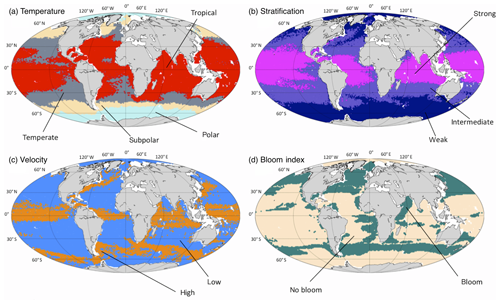 https://www.biogeosciences.net/17/833/2020/bg-17-833-2020-f02
