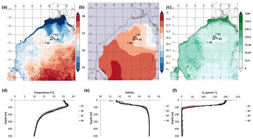 https://www.biogeosciences.net/17/851/2020/bg-17-851-2020-f01