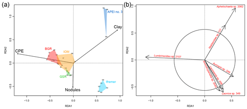 https://www.biogeosciences.net/17/865/2020/bg-17-865-2020-f07