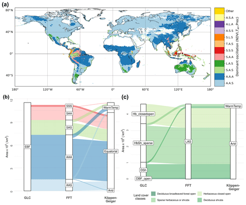 https://www.biogeosciences.net/17/945/2020/bg-17-945-2020-f02