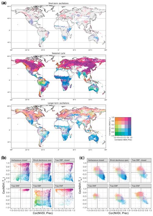 https://www.biogeosciences.net/17/945/2020/bg-17-945-2020-f03